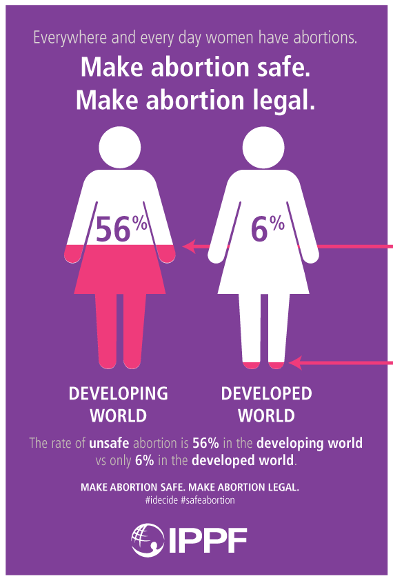 world view on abortion
