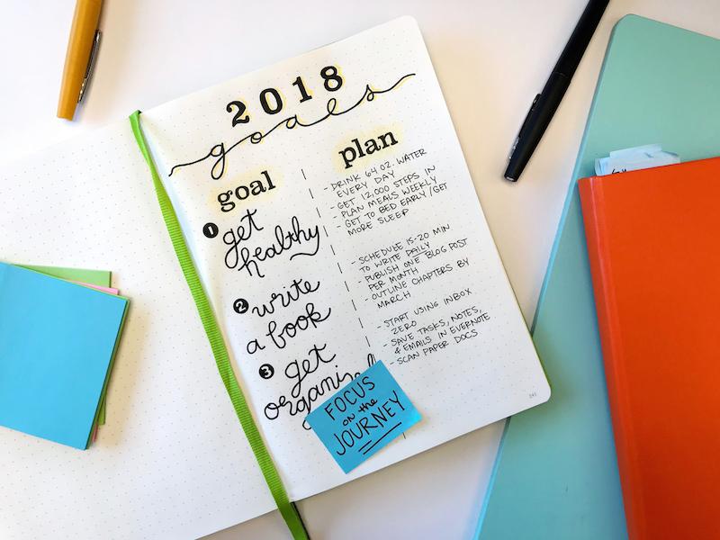 Meet your goals
