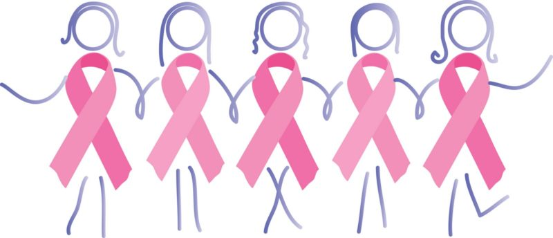 Breast cancer is women's most common form of cancer